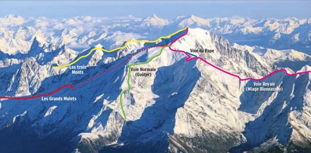 """Les 5 voies """"normales"""" pour aller au Mont Blanc"""