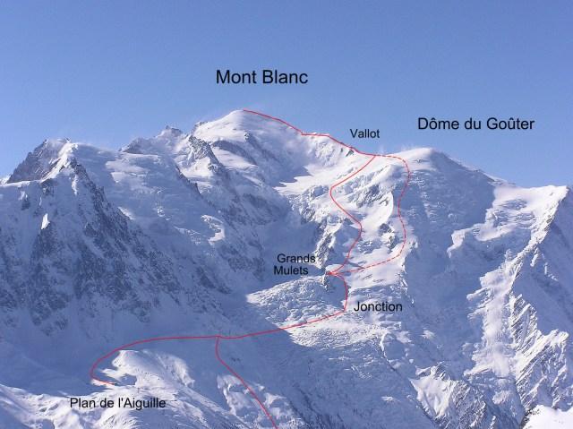 Itinéraire des Grands Mulets (en pointillé le passage par l'arête Nord du Dôme du Goûter)