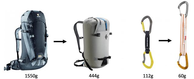 exemple de matériel d'alpinisme léger