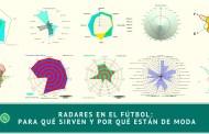 Radares en fútbol: para qué sirven y por qué están de moda