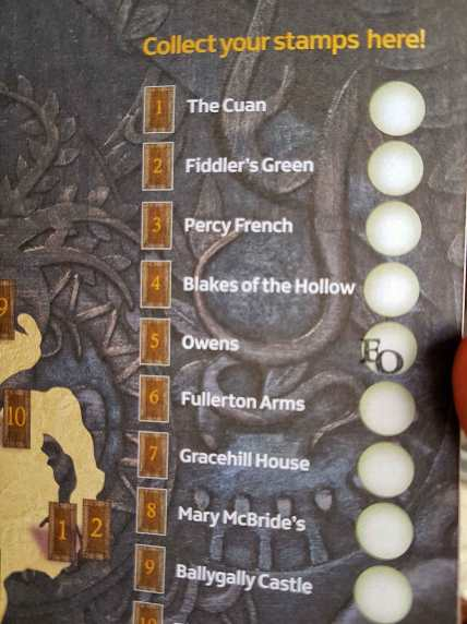 intinéraire game of thrones