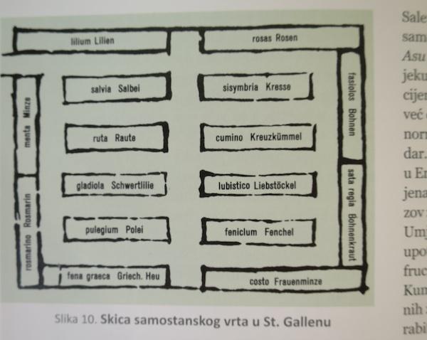 Nacrt samostanskoga začinskog vrta