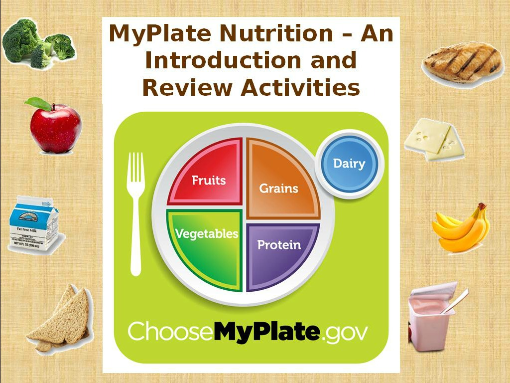 Myplate Nutrition Introduction Amp Review Activities