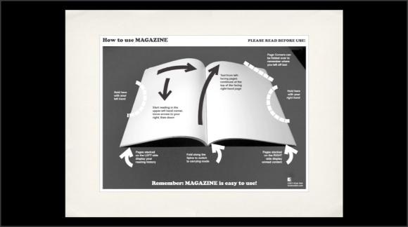 Diagrama. Se ve una revista abierta y se sobreimponen sobre ella fechas e instrucciones de aspecto complicado