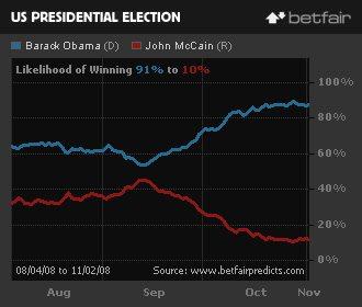 electionpollgraph.jpg