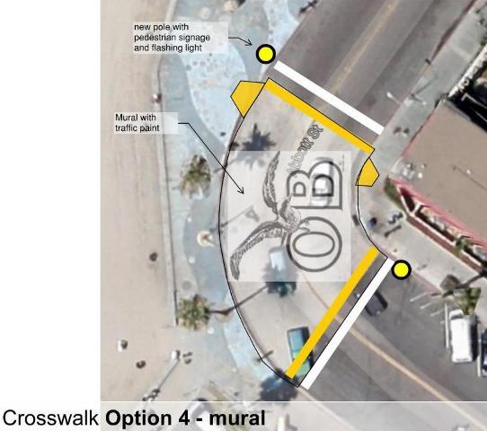 OB Crosswalk Analysis JA 06
