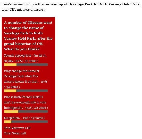 OB Rag Poll rename park