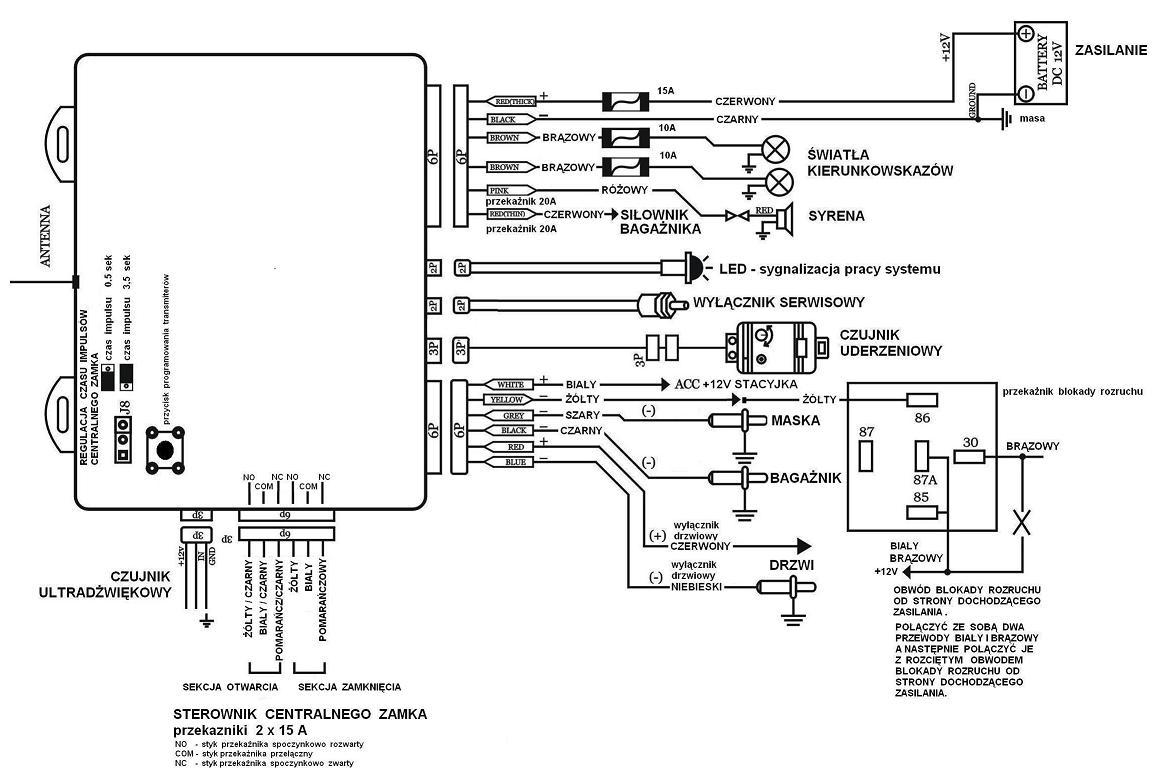 Mechanika Samochody Opel Alarm Gms