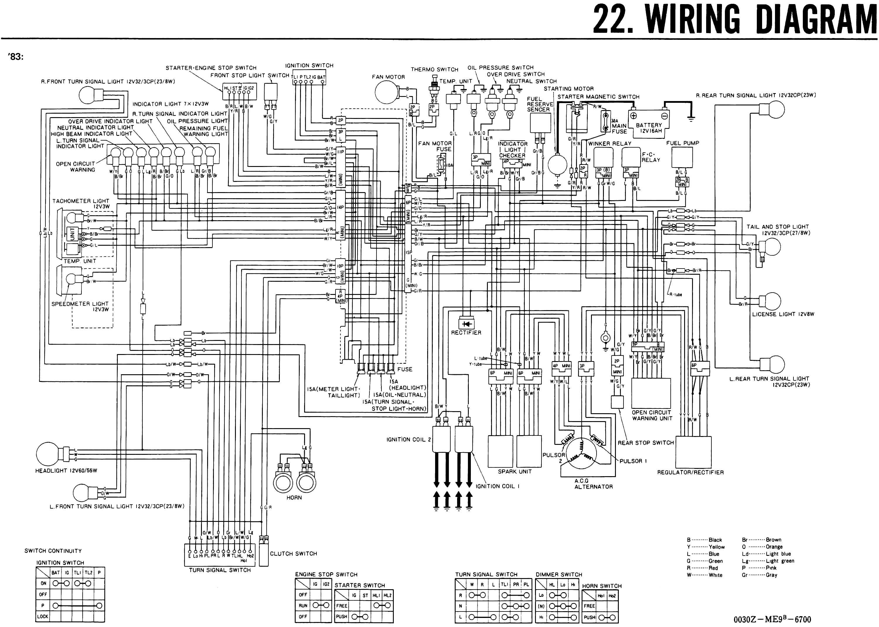 Wiring Diagram Honda Shadow Vt