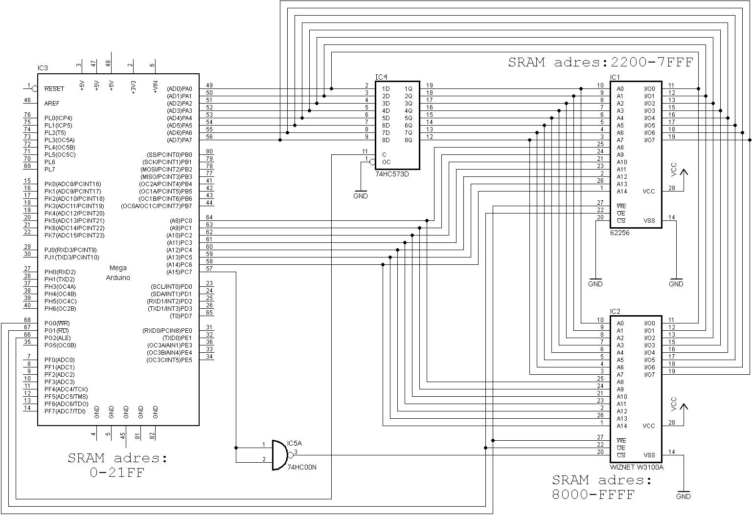 Avr Arduino Mega 2 X Sram 32kb