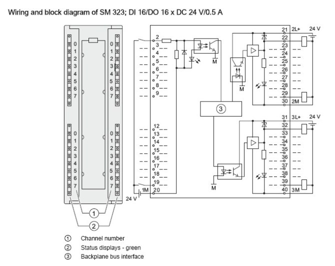 pictures on siemens s7 1200 wiring diagram