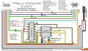 PS2 podłączenie do monitora  elektrodapl