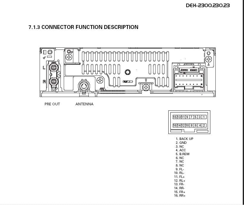 pioneer deh 1100mp wiring diagram efcaviation com Pioneer Wiring Harness Diagram wiring schematic for pioneer deh-1300mp