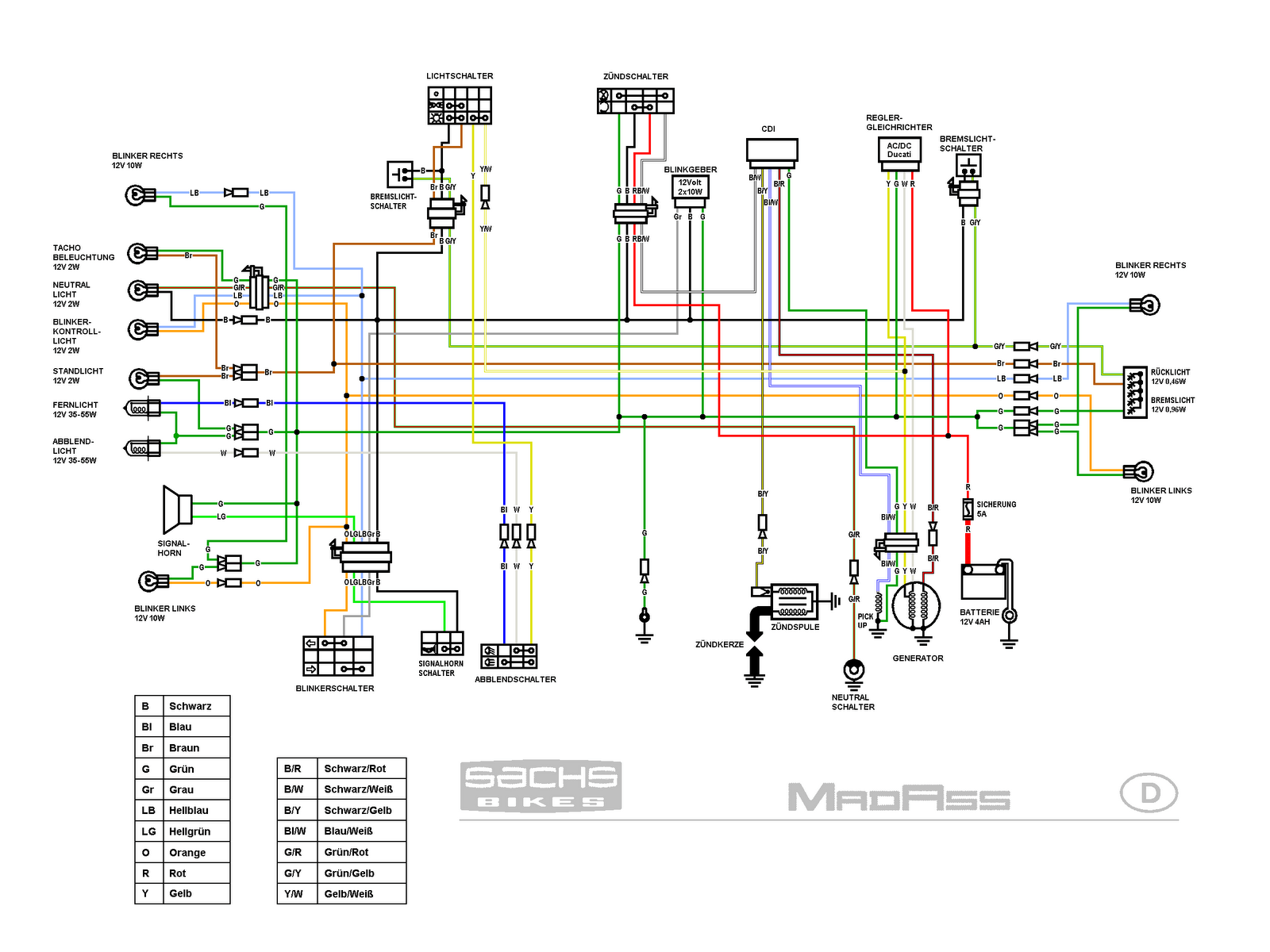 2001 Honda 400ex Electrical Diagram - Somurich.com