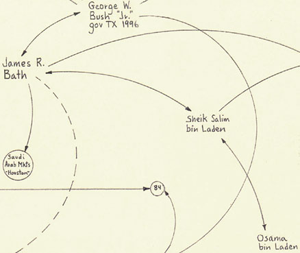 harken energy diagram