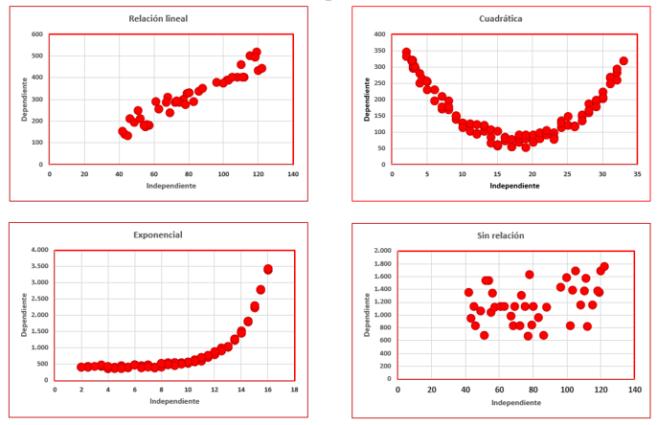 graficos-correlacic3b3n
