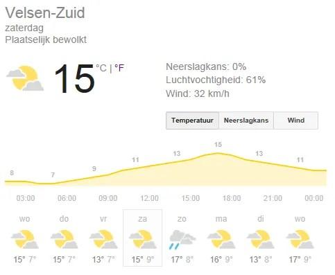 Weerbericht Velsen-Zuid