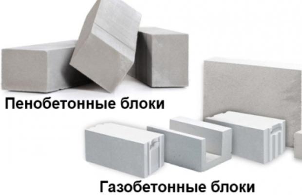 FoamClock et GasoBlock ont la même composition: sable, eau et ciment