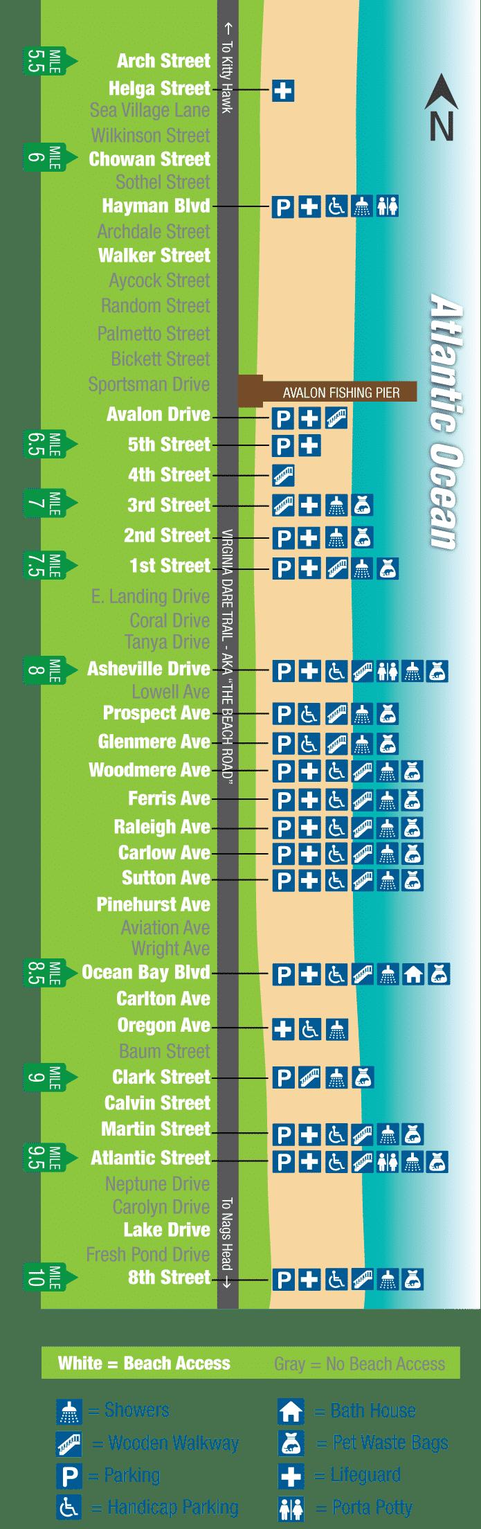 Kill Devil Hills Beach Access Map