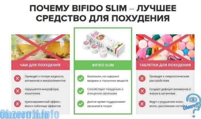 Преимущества Бифидо Слим