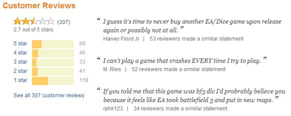 bf4-reviews