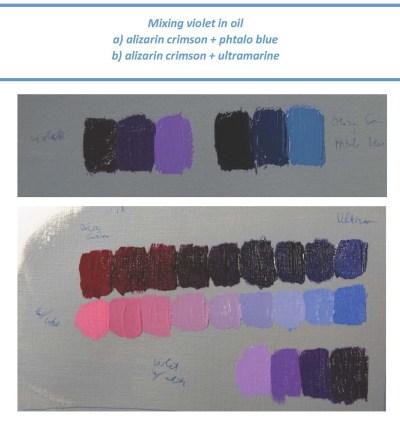 Stefan513593 - Project 1 - Exercise 2 - violet