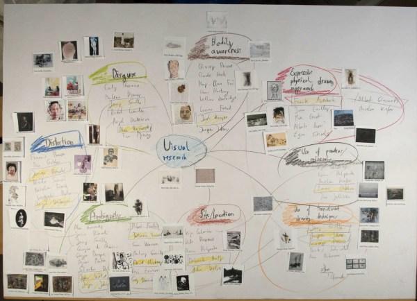 SJSchaffeld - Visual Research - Drawing 1