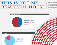 http://awesome.good.is/transparency/web/1104/congress/flat.html