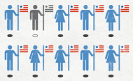 The ACLU has a series of infographics on voter suppression.