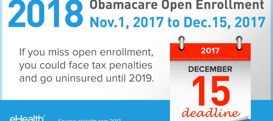 ACA/Obamacare