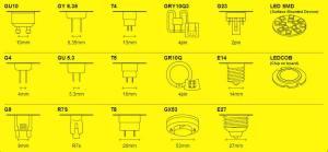 Tabella riassuntiva classificazione attacchi lampada per faretti