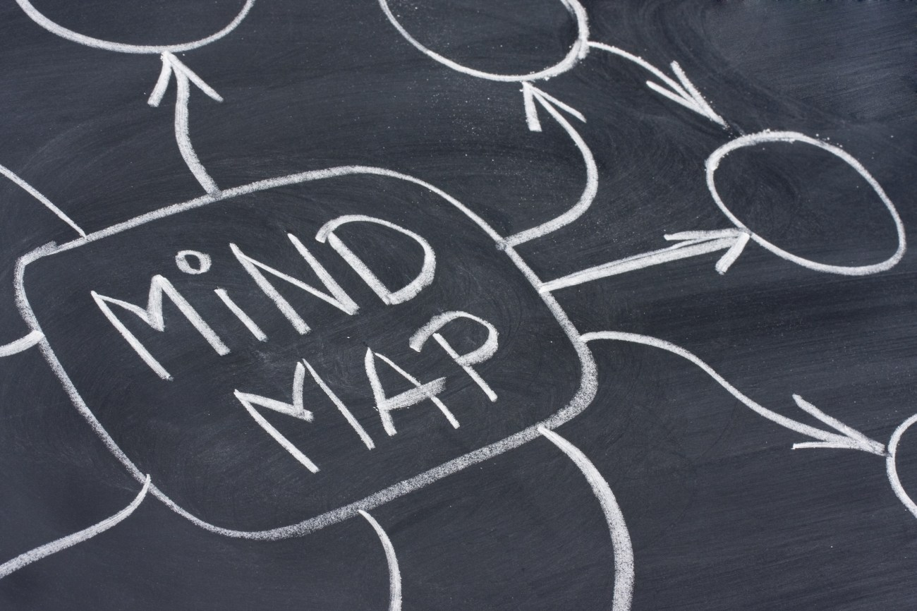 The Benefits Of Mind Mapping