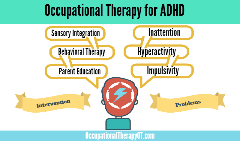 The Essence Of Sensory Processing >> Occupational Therapy Ot For Adhd Occupationaltherapyot Com