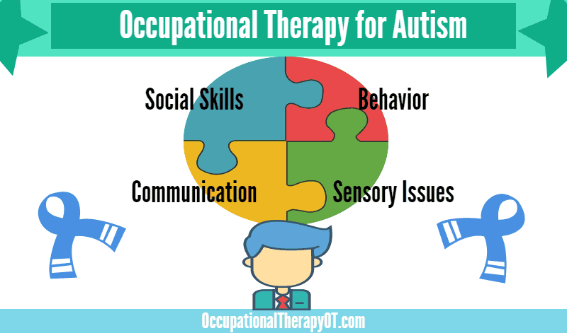 Therapy for adult autism same... Certainly
