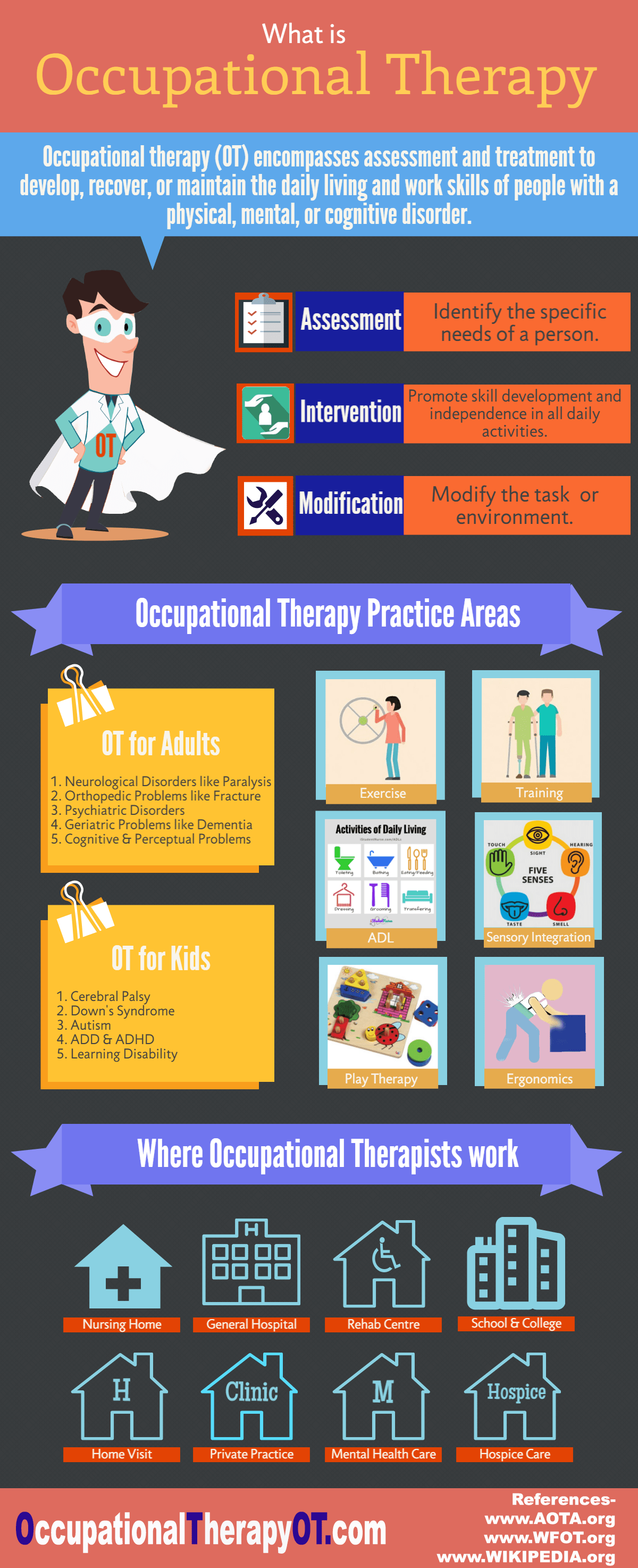 occupational therapy infographics
