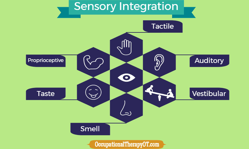 sensory integration therapy