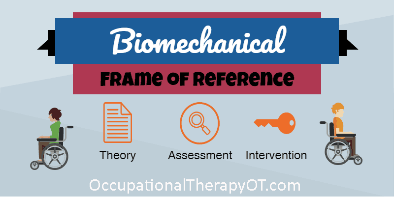 Biomechanical Frame of Reference | OccupationalTherapyOT.com