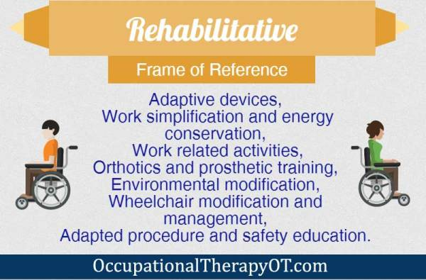 rehabilitative frame of reference