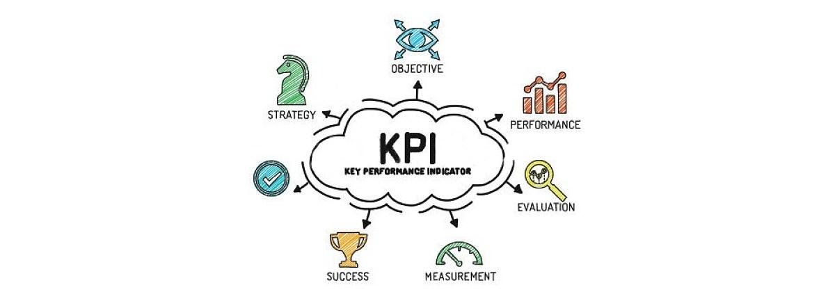 Các doanh nghiệp sẽ thường gặp phải một số vấn đề khi họ thực hiện quá trình xây dựng, triển khai hệ thống chỉ tiêu KPI.
