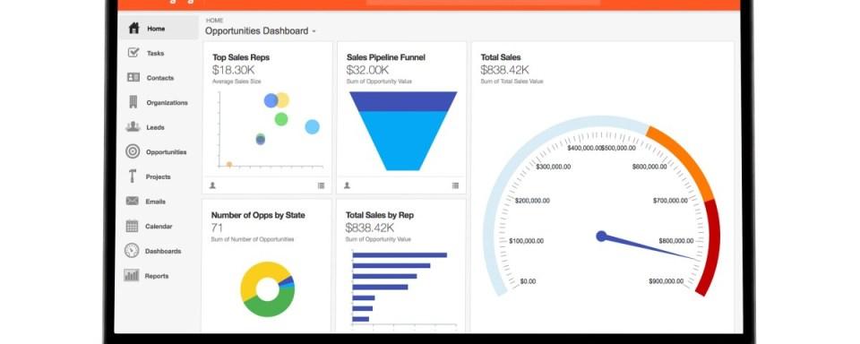 Mẫu dashboard của phần mềm quản lý bán hàng