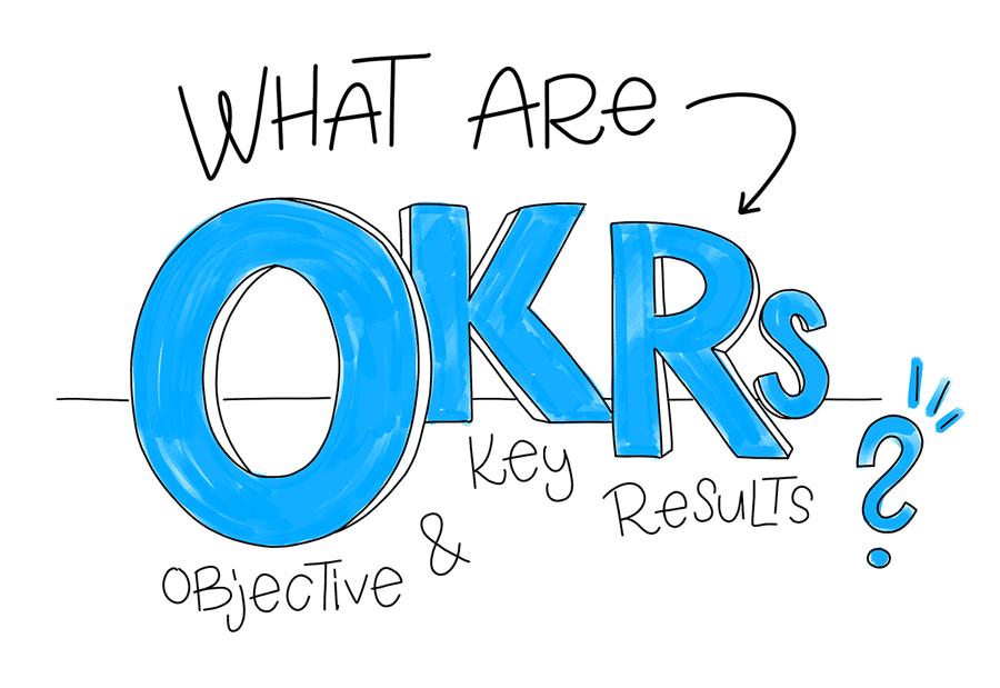 OKR là gì?