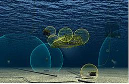 Figure 2: Acoustic communications on seafloor equipment