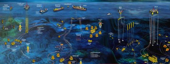 Offshore petroleum extraction operations