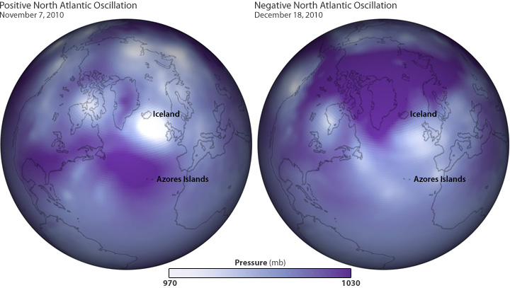 Figure 2.  Comparison of Positive and Negative NAO.  Positive NAO (left) is characterized by a strong gradient in atmospheric pressure gradients at sea-level.  Positive NAO is characterized by strong persistent low pressure over Iceland, and high pressure over the Azores.  Negative NAO (right) is characterized by a weakening of this pressure gradient.