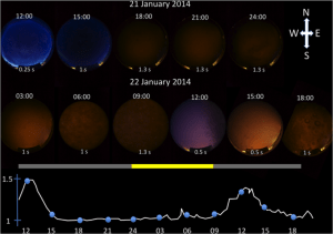 Fig 1. All-sky pictures from Ny-Ålesund 21st and 22nd of January 2014.