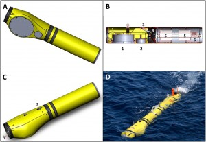 Figure 3: A detailed look at the custom echosounder setup (A-C), and an image of the vehicle preparing to dive before a mission (D).