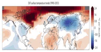 Map showing how Arctic temperatures rise disproportionately to other areas on the globe. This is known as Arctic Amplification. From Overland, 2016, Fig. 1.