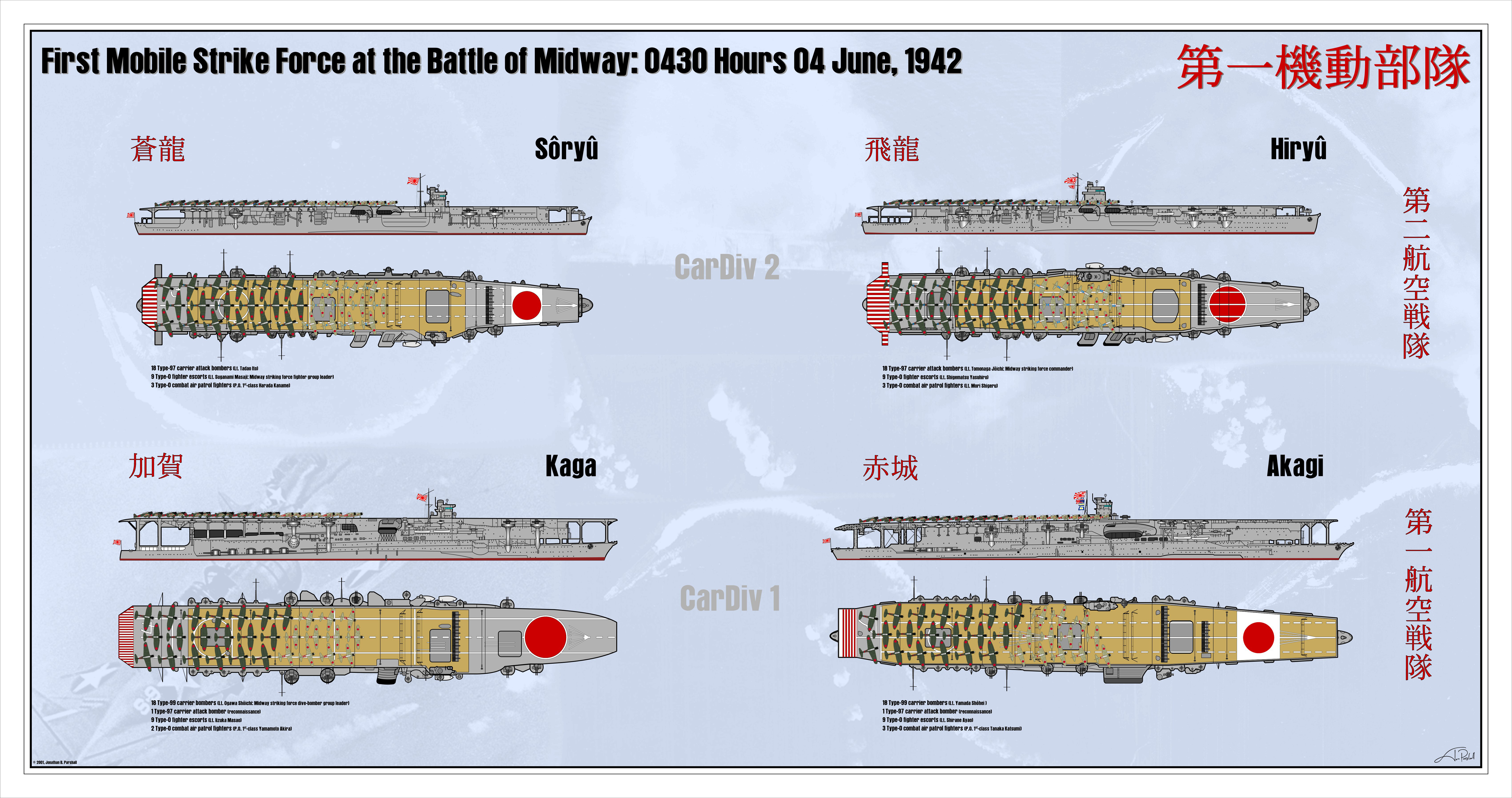 American Aircraft Carriers