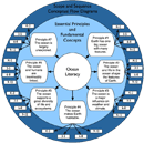 ocean_literacy_framework_130