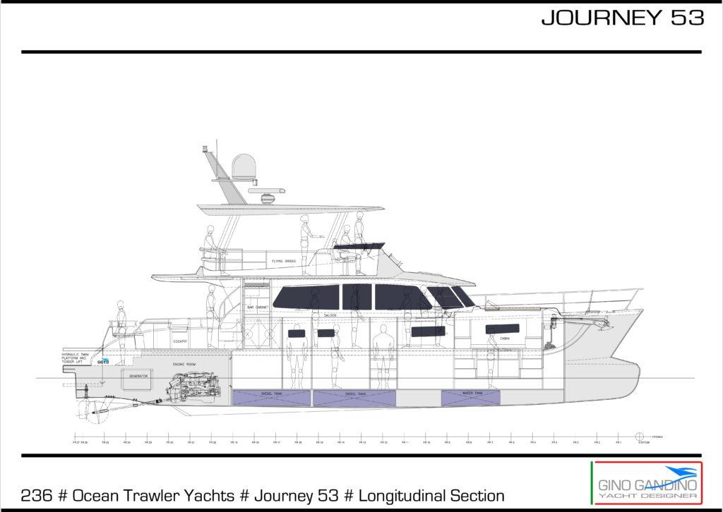 Journey Catamarans LRC Ocean Trawler Yachts